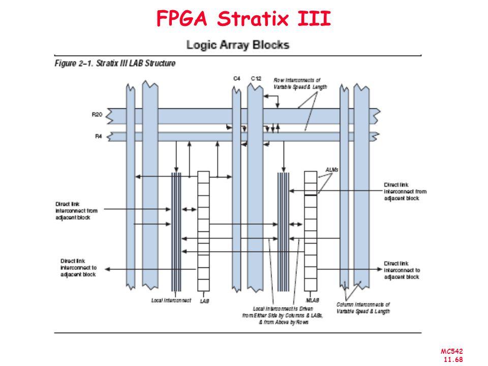 FPGA Stratix III