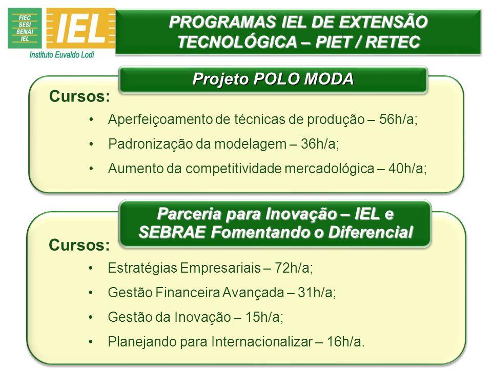 PROGRAMAS IEL DE EXTENSÃO TECNOLÓGICA – PIET / RETEC
