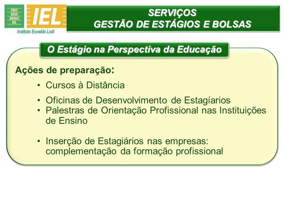 GESTÃO DE ESTÁGIOS E BOLSAS O Estágio na Perspectiva da Educação
