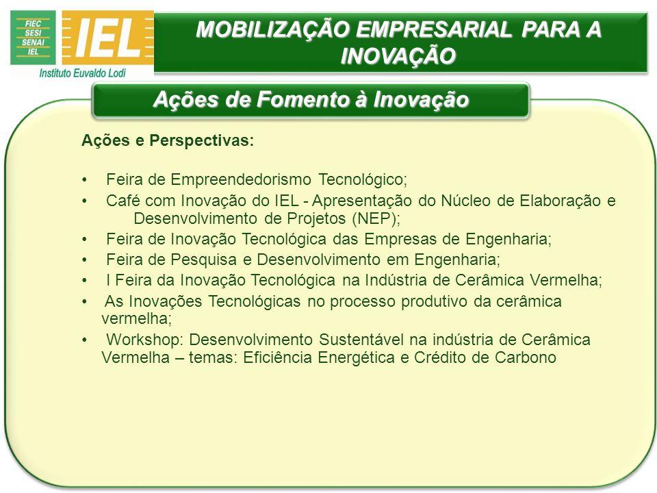 MOBILIZAÇÃO EMPRESARIAL PARA A INOVAÇÃO Ações de Fomento à Inovação