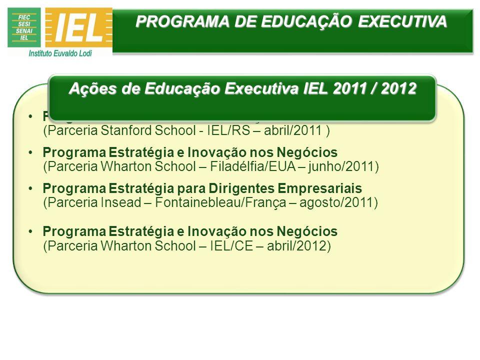 PROGRAMA DE EDUCAÇÃO EXECUTIVA