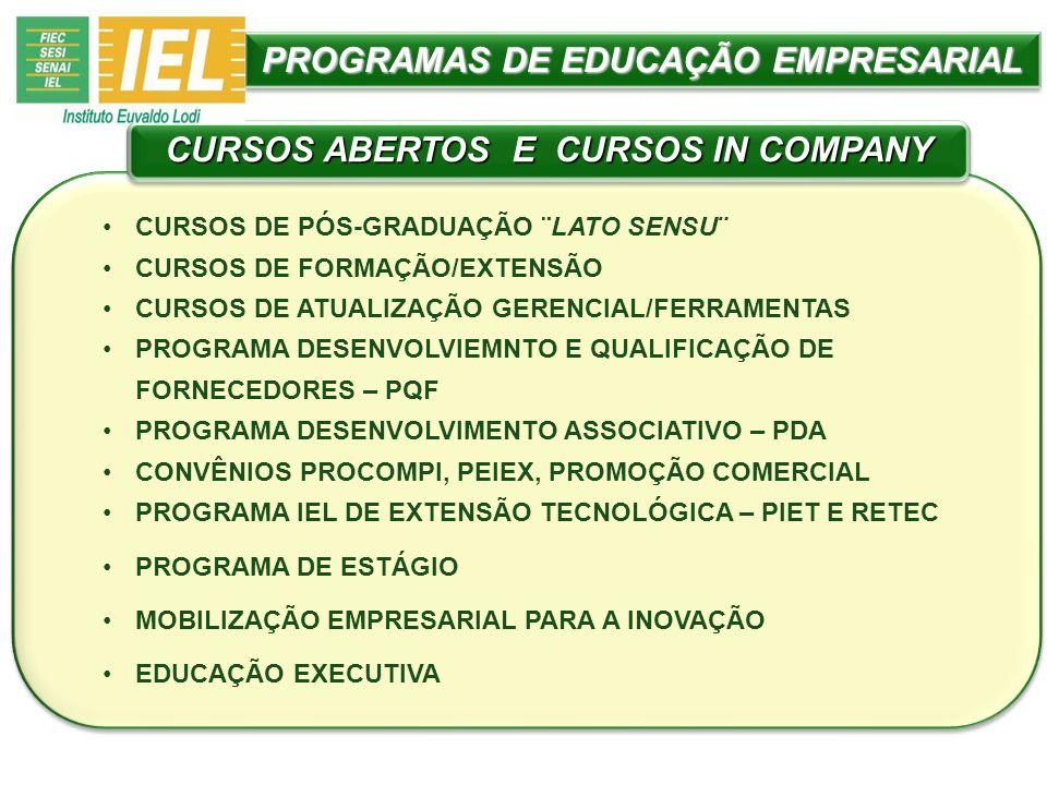 PROGRAMAS DE EDUCAÇÃO EMPRESARIAL CURSOS ABERTOS E CURSOS IN COMPANY