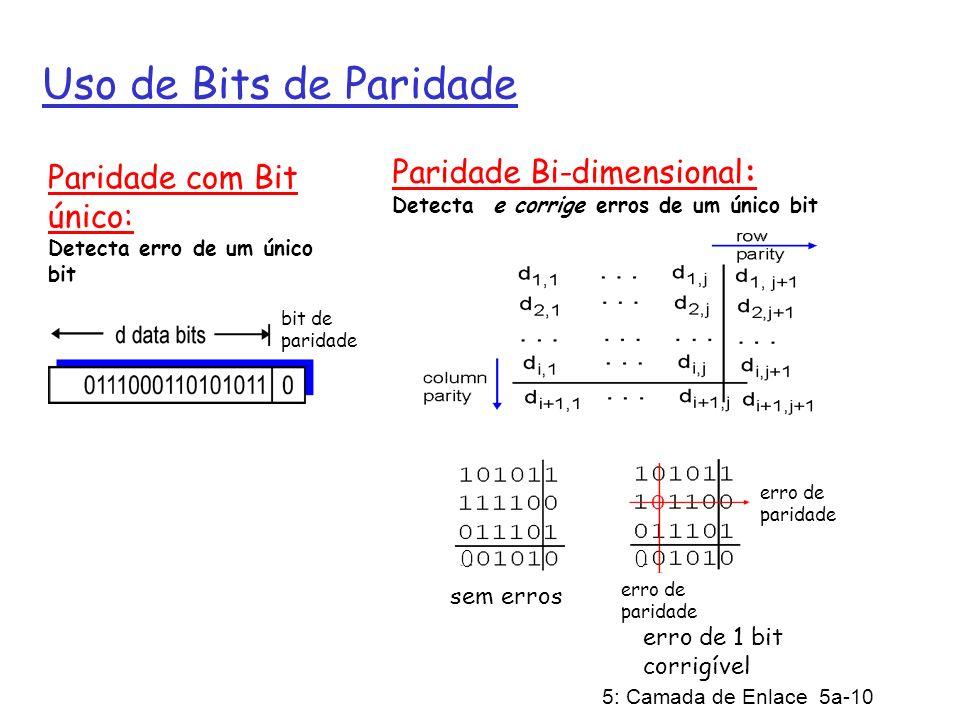 Uso de Bits de Paridade Paridade Bi-dimensional:
