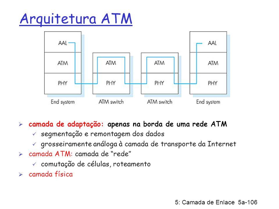 Arquitetura ATM camada de adaptação: apenas na borda de uma rede ATM