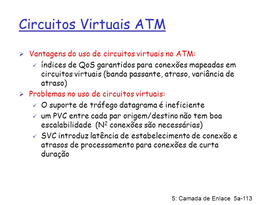 Circuitos Virtuais ATM