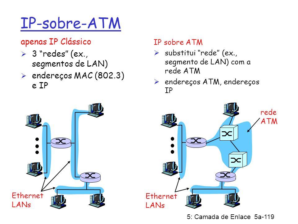 IP-sobre-ATM apenas IP Clássico 3 redes (ex., segmentos de LAN)
