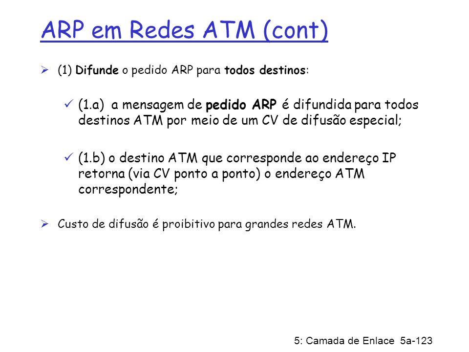 ARP em Redes ATM (cont)(1) Difunde o pedido ARP para todos destinos: