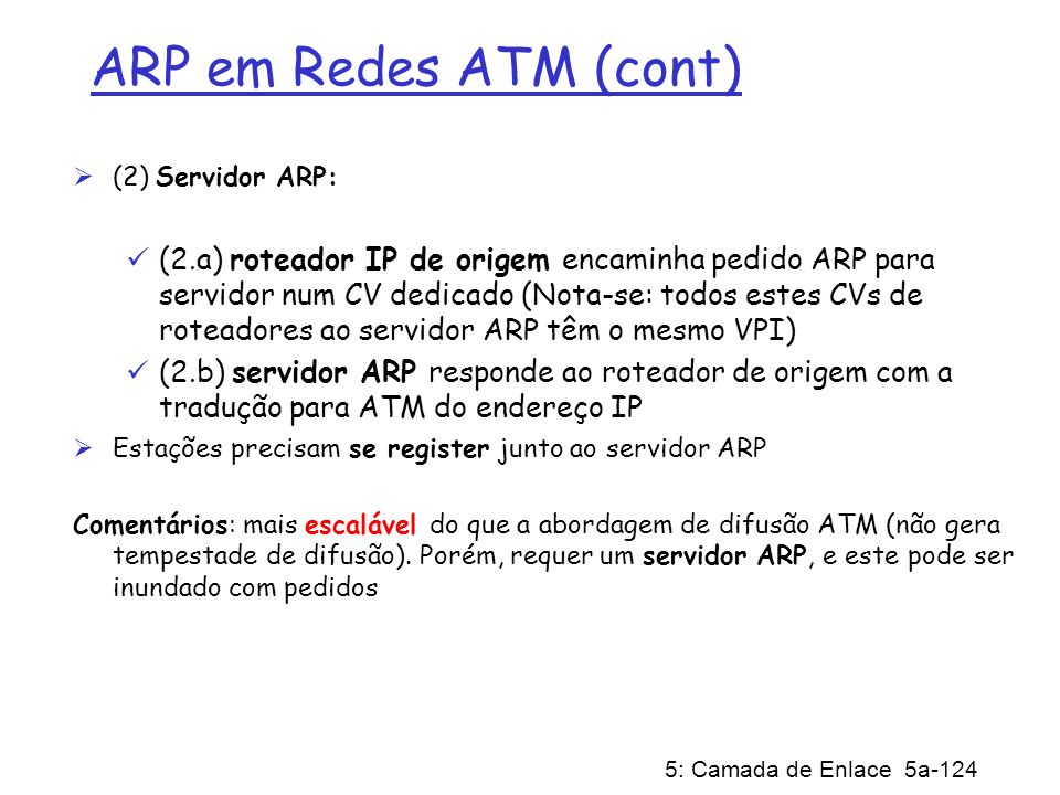 ARP em Redes ATM (cont) (2) Servidor ARP:
