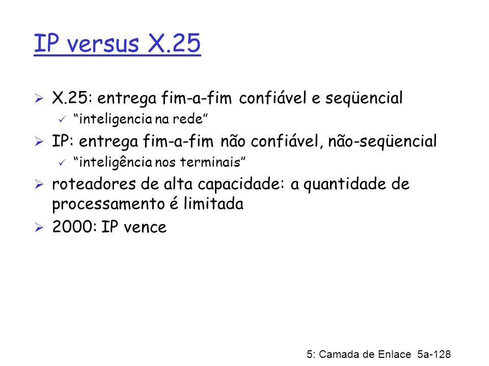 IP versus X.25 X.25: entrega fim-a-fim confiável e seqüencial