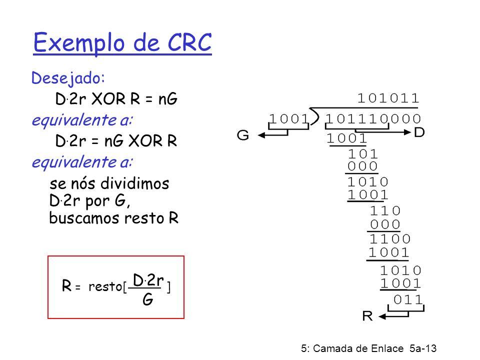 Exemplo de CRC Desejado: D.2r XOR R = nG equivalente a:
