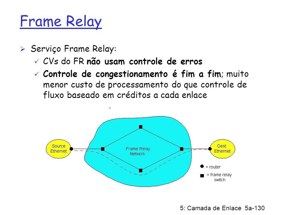 Frame Relay Serviço Frame Relay: CVs do FR não usam controle de erros