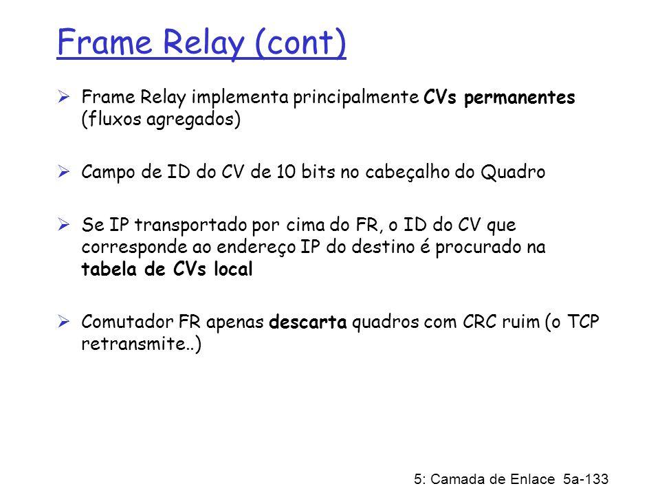 Frame Relay (cont)Frame Relay implementa principalmente CVs permanentes (fluxos agregados) Campo de ID do CV de 10 bits no cabeçalho do Quadro.