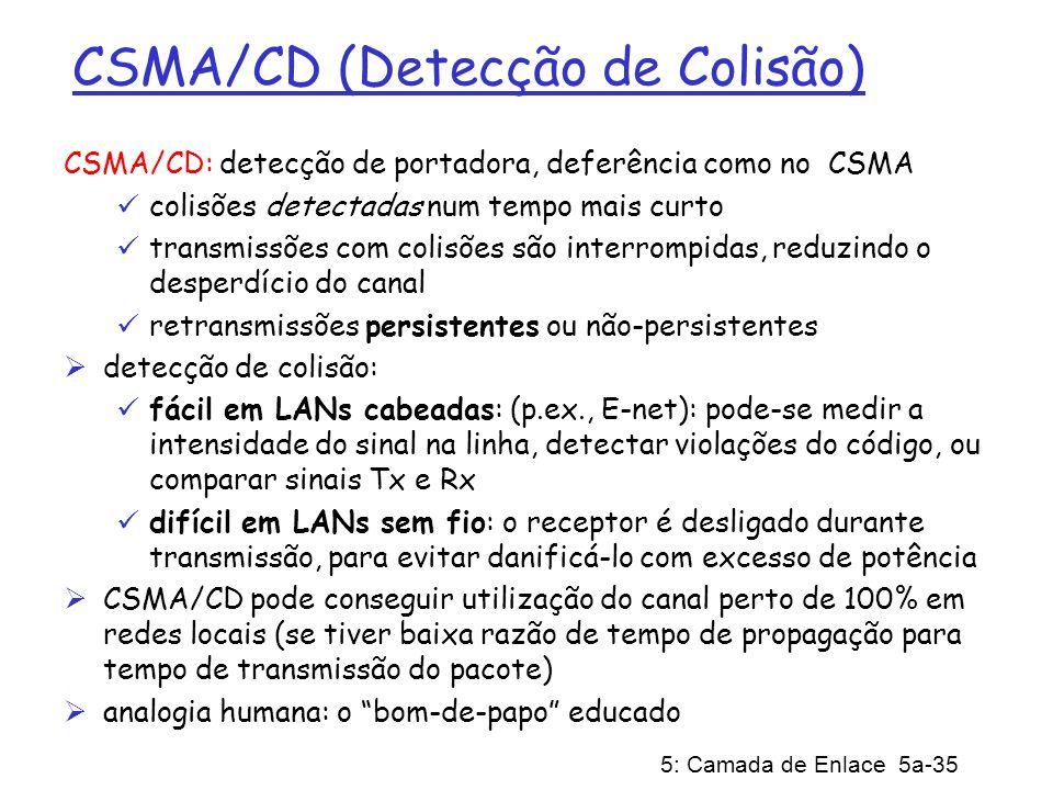 CSMA/CD (Detecção de Colisão)