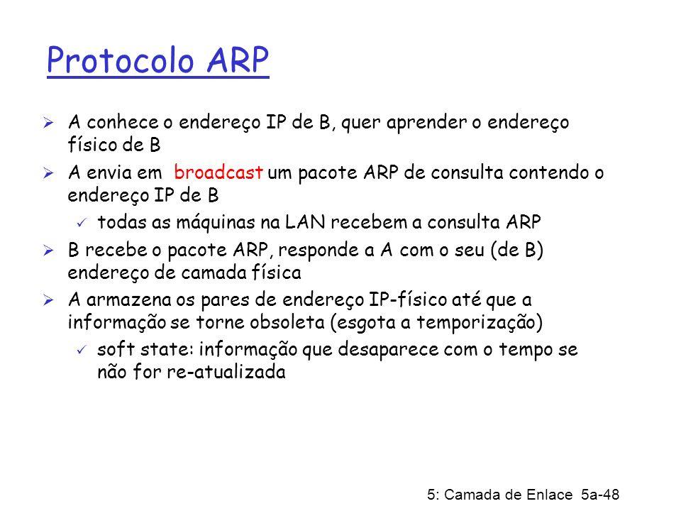 Protocolo ARPA conhece o endereço IP de B, quer aprender o endereço físico de B.