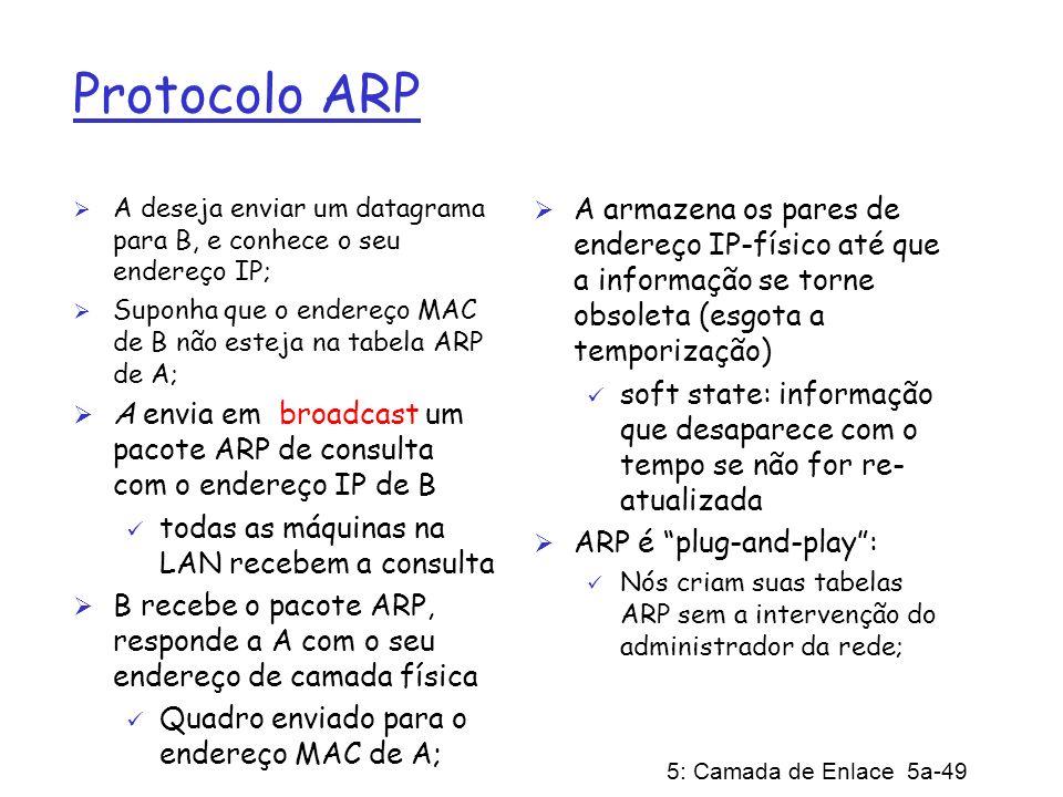 Protocolo ARPA deseja enviar um datagrama para B, e conhece o seu endereço IP; Suponha que o endereço MAC de B não esteja na tabela ARP de A;