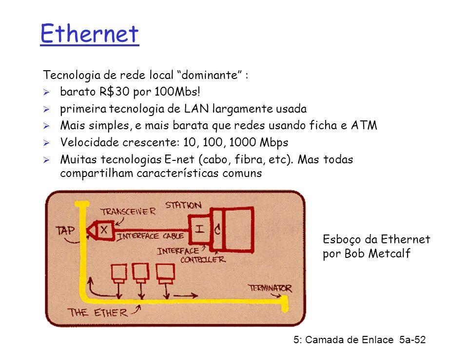 Ethernet Tecnologia de rede local dominante :