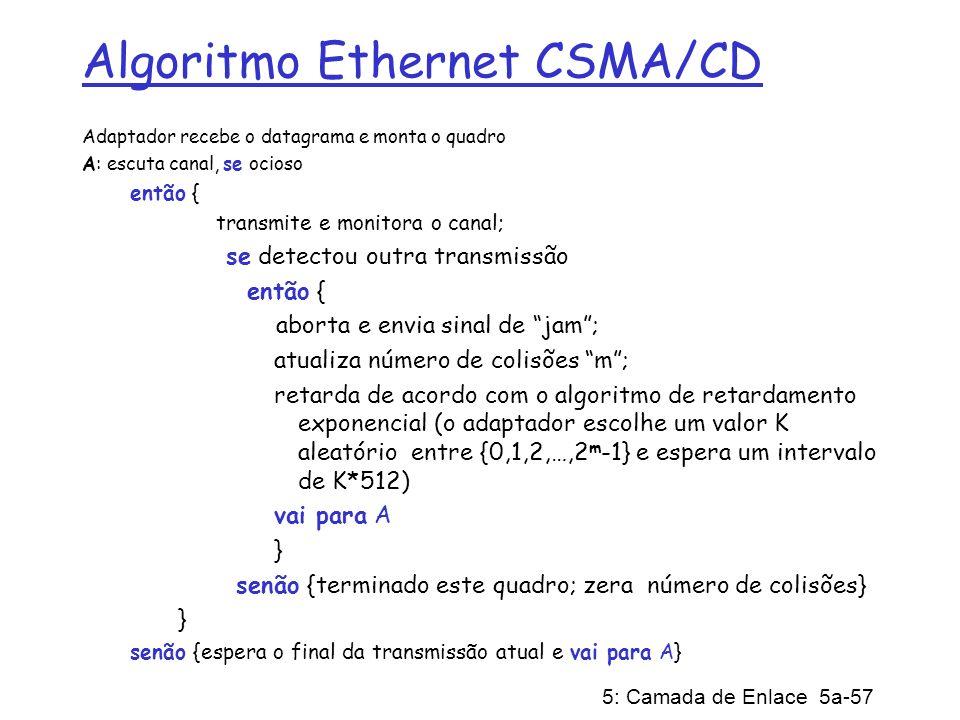 Algoritmo Ethernet CSMA/CD