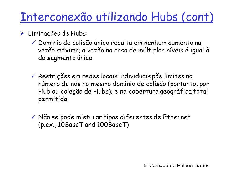 Interconexão utilizando Hubs (cont)