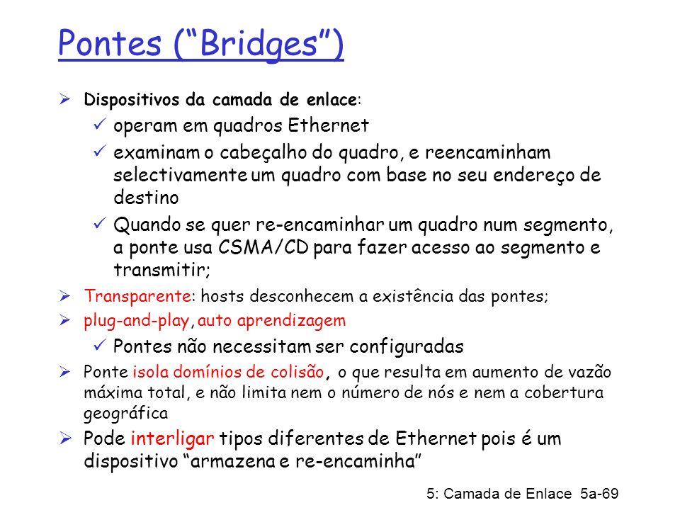 Pontes ( Bridges ) operam em quadros Ethernet