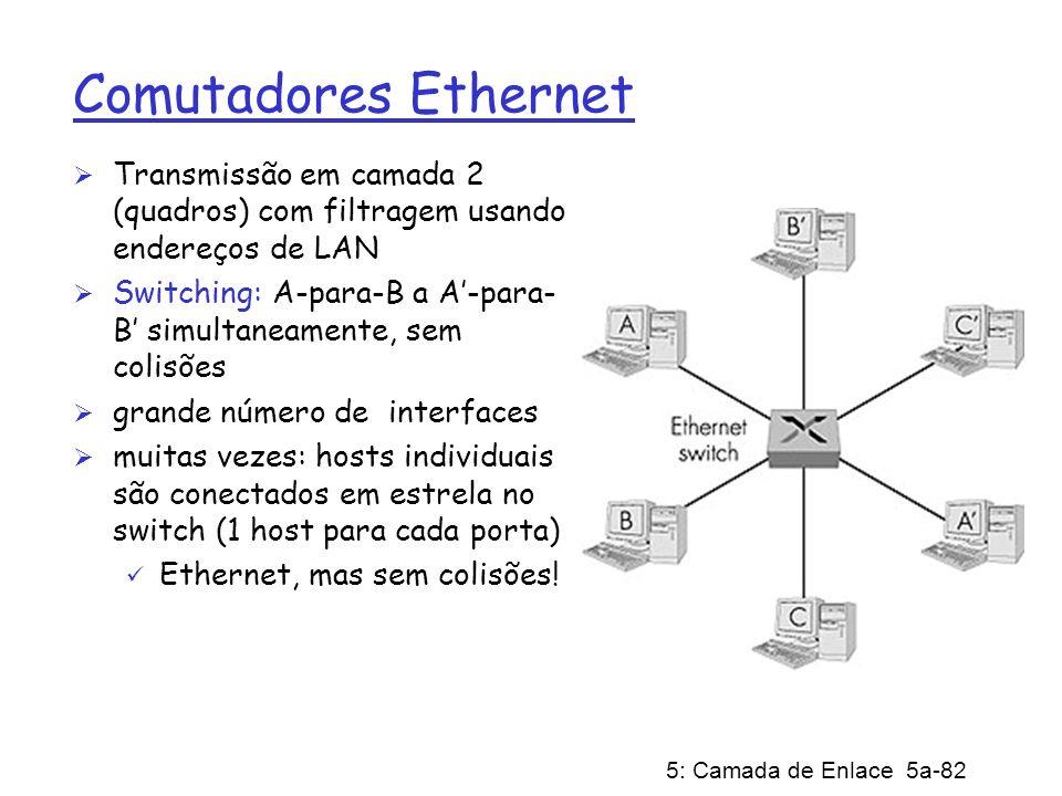Comutadores Ethernet Transmissão em camada 2 (quadros) com filtragem usando endereços de LAN.