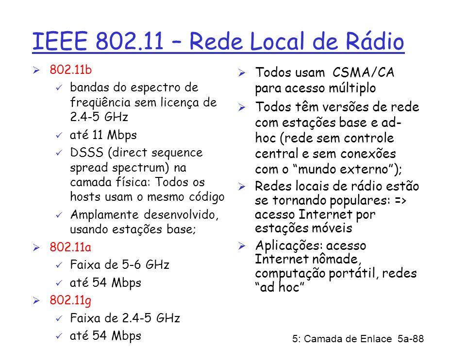 IEEE 802.11 – Rede Local de Rádio