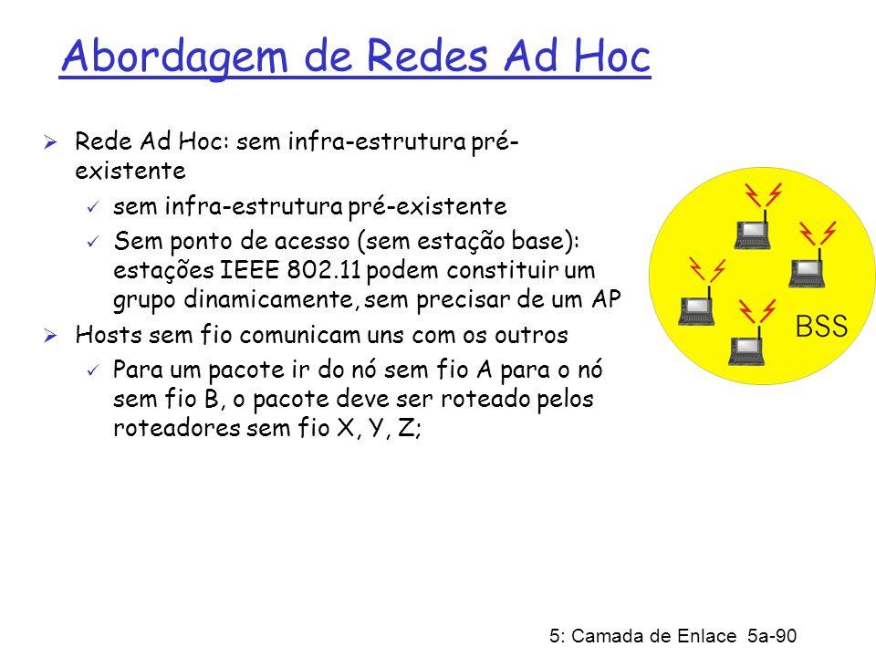 Abordagem de Redes Ad Hoc