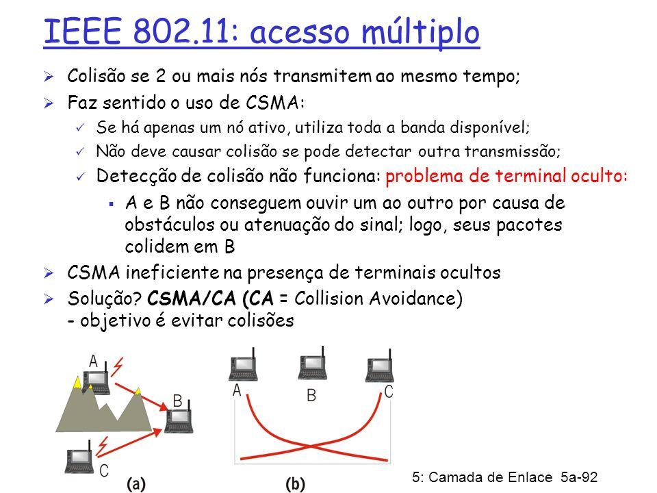 IEEE 802.11: acesso múltiplo Colisão se 2 ou mais nós transmitem ao mesmo tempo; Faz sentido o uso de CSMA: