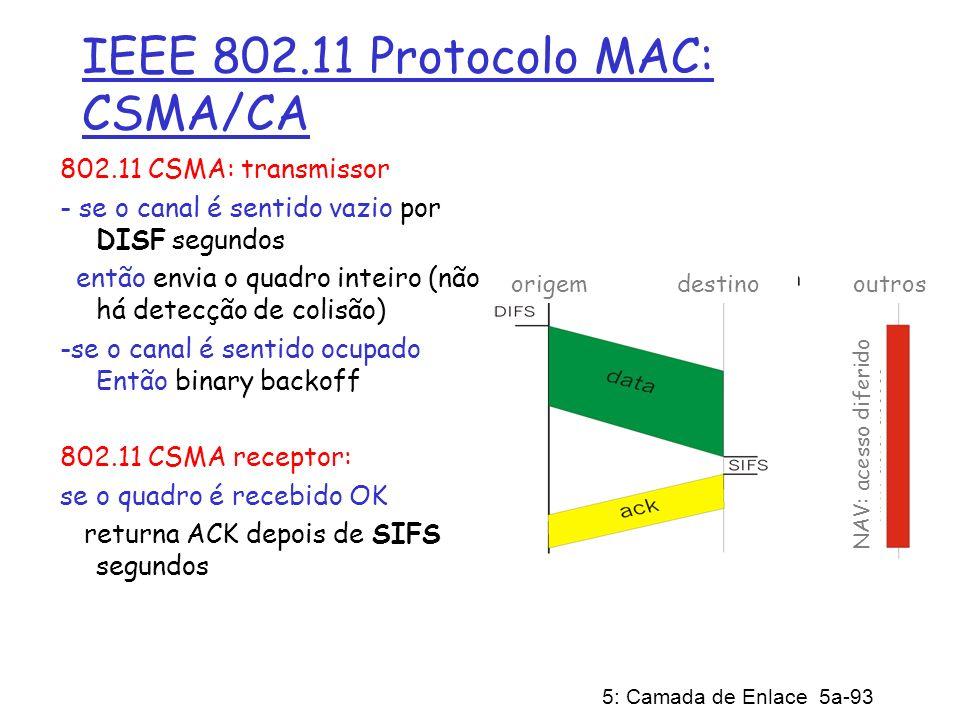 IEEE 802.11 Protocolo MAC: CSMA/CA
