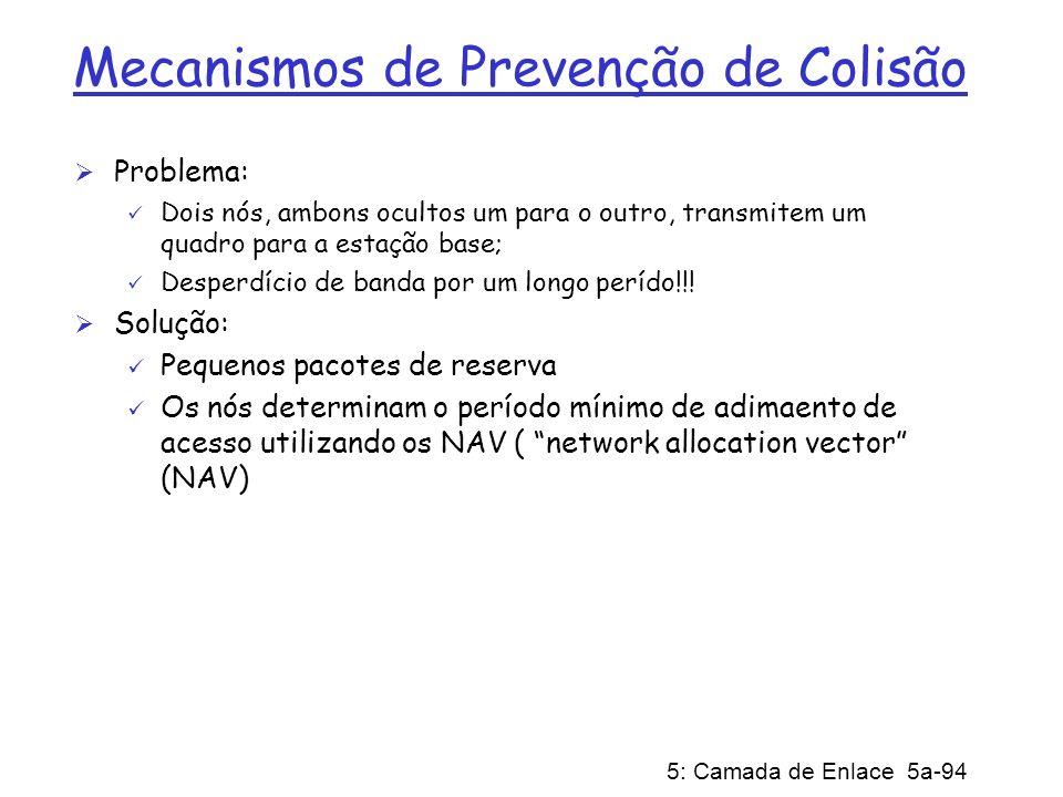 Mecanismos de Prevenção de Colisão