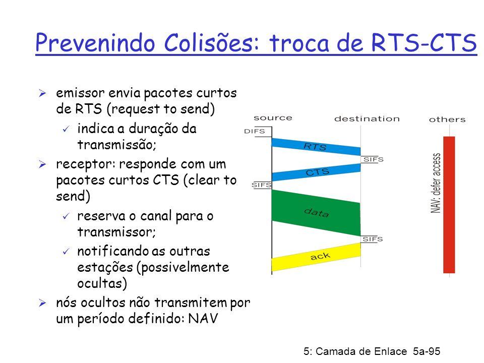Prevenindo Colisões: troca de RTS-CTS
