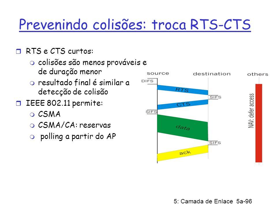 Prevenindo colisões: troca RTS-CTS