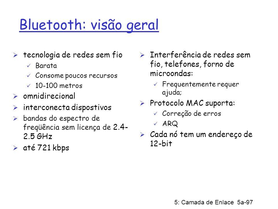 Bluetooth: visão geral