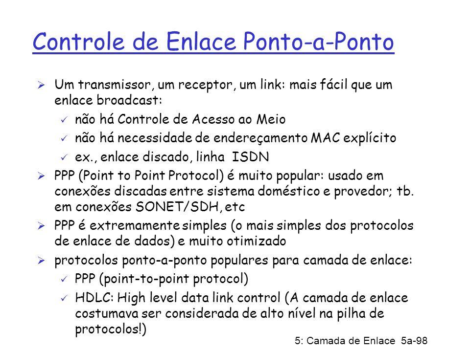 Controle de Enlace Ponto-a-Ponto