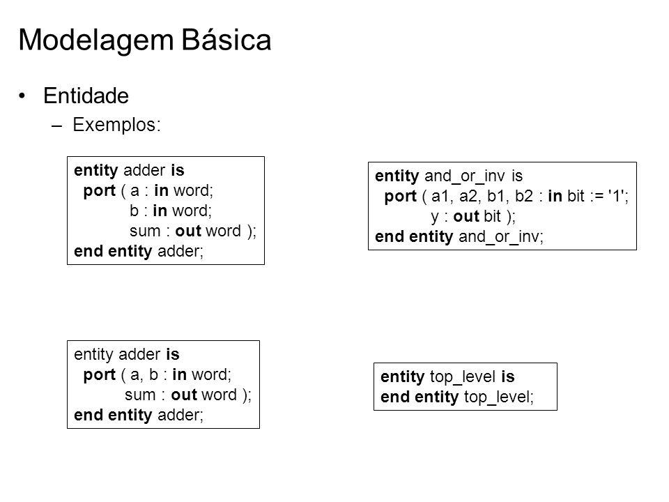 Modelagem Básica Entidade Exemplos: entity adder is