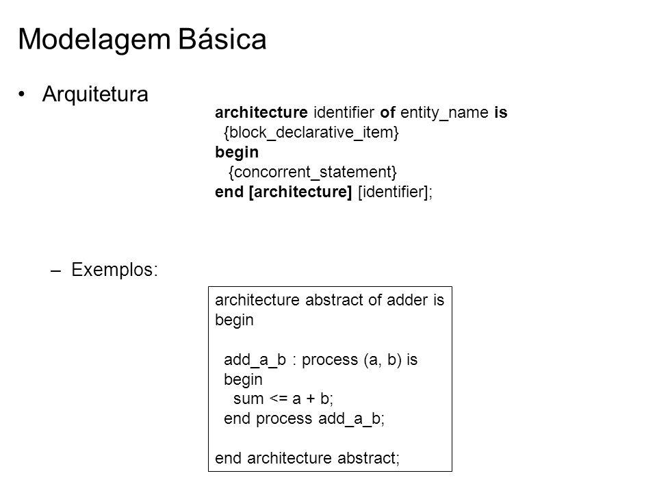 Modelagem Básica Arquitetura Exemplos: