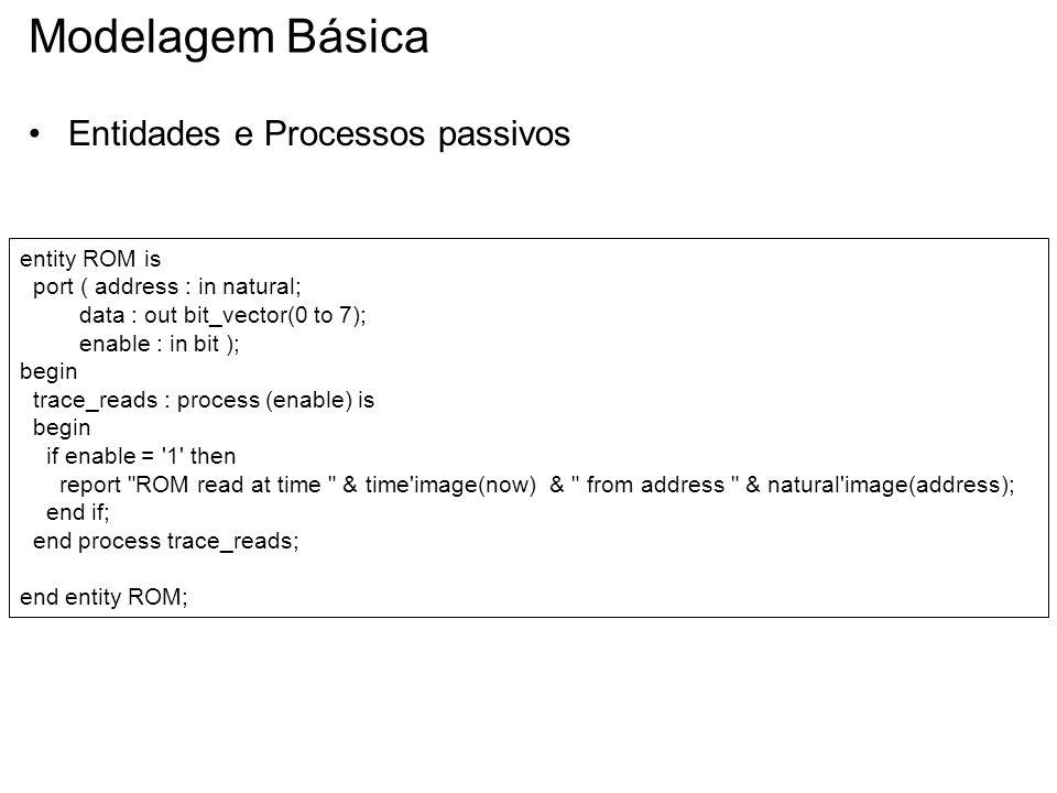 Modelagem Básica Entidades e Processos passivos entity ROM is