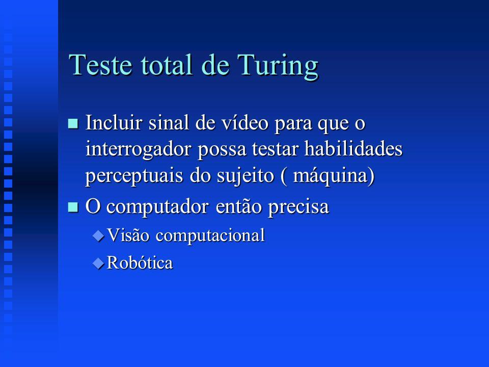 Teste total de Turing Incluir sinal de vídeo para que o interrogador possa testar habilidades perceptuais do sujeito ( máquina)