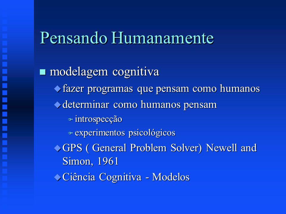 Pensando Humanamente modelagem cognitiva