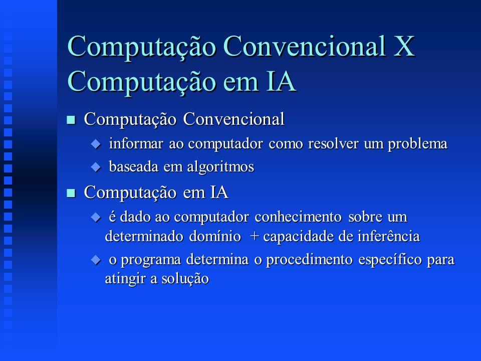 Computação Convencional X Computação em IA