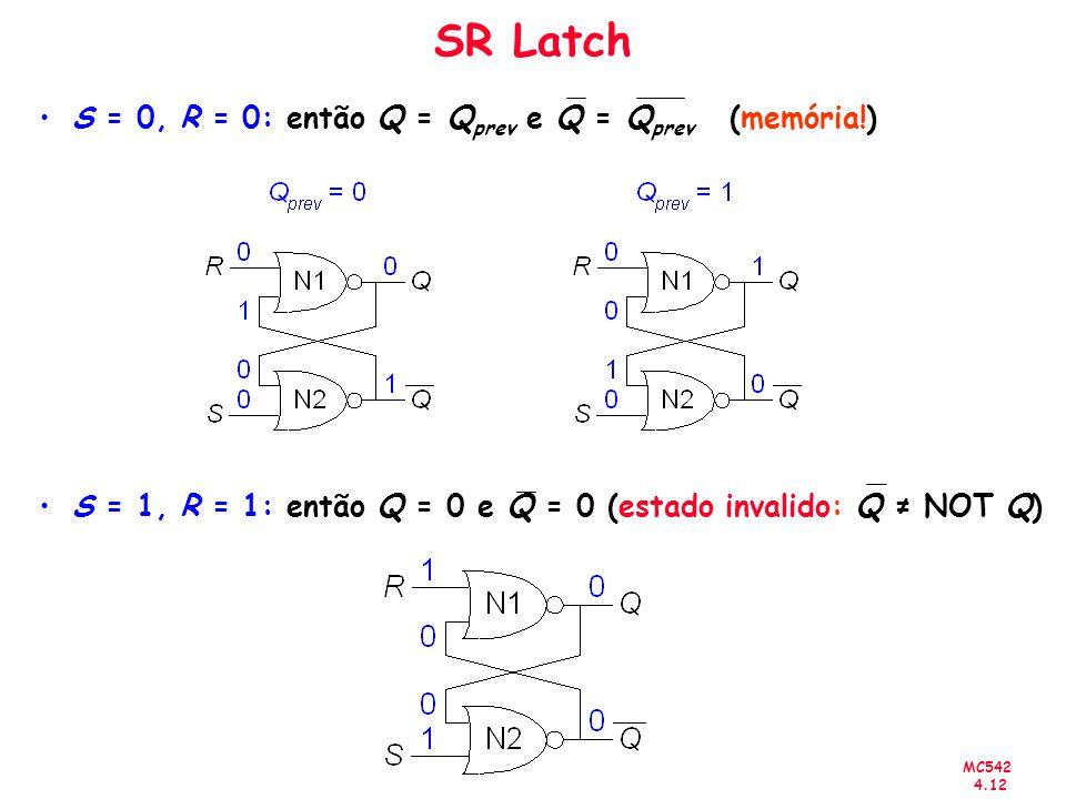 SR Latch S = 0, R = 0: então Q = Qprev e Q = Qprev (memória!)