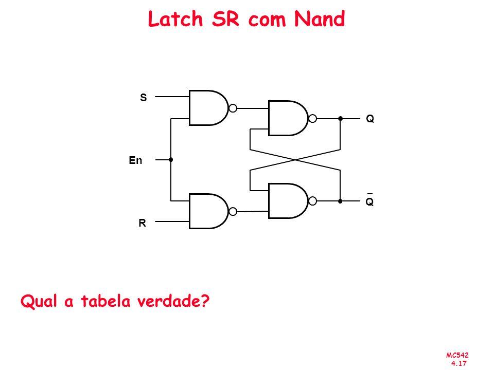 Latch SR com Nand S R En Q Qual a tabela verdade