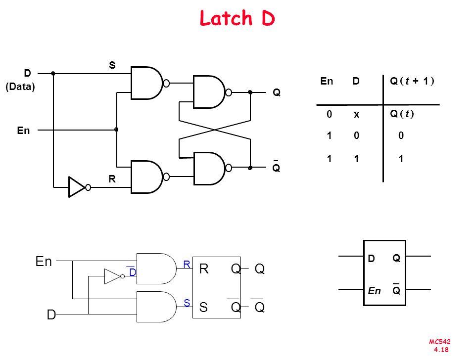 Latch D Q S R En D (Data) En D 1 x Q t + ( ) D Q En S R Q D En