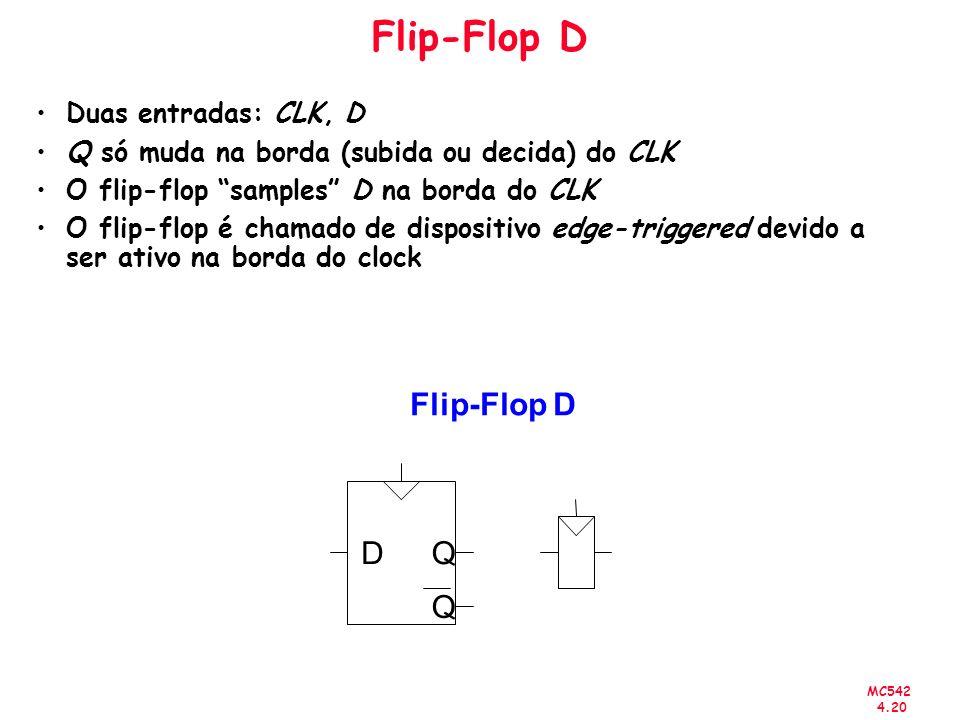Flip-Flop D Flip-Flop D D Q Duas entradas: CLK, D