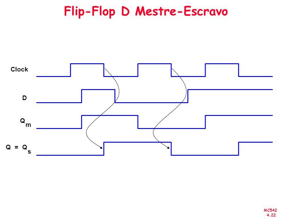 Flip-Flop D Mestre-Escravo