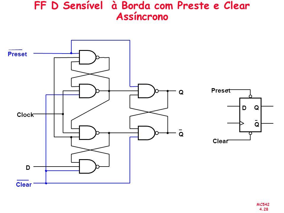 FF D Sensível à Borda com Preste e Clear Assíncrono