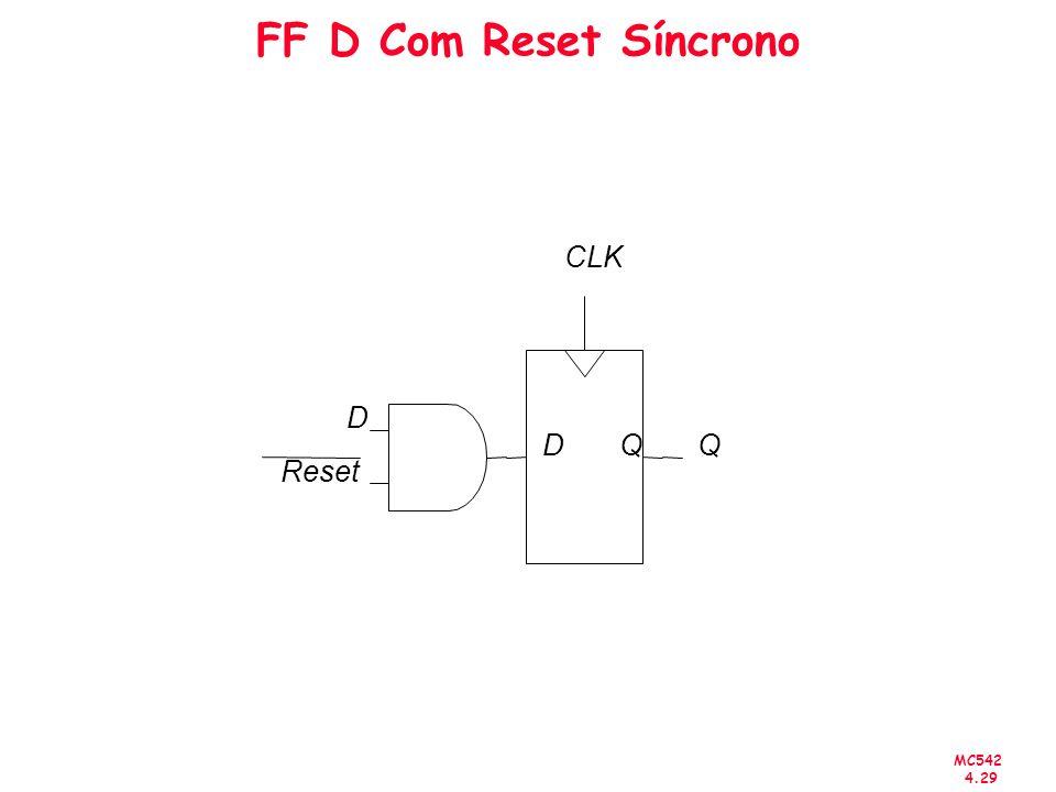 FF D Com Reset Síncrono D Q CLK Reset