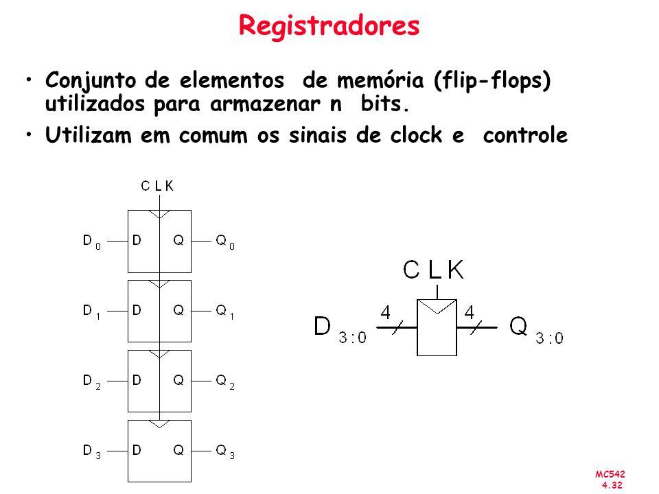 Registradores Conjunto de elementos de memória (flip-flops) utilizados para armazenar n bits.