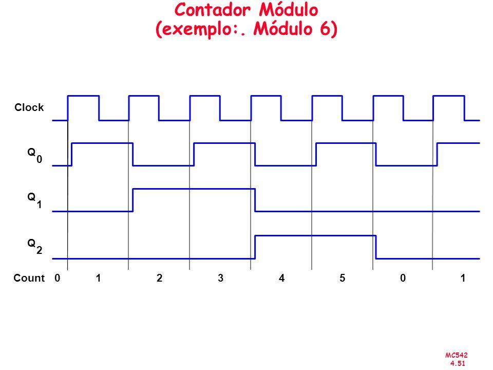 Contador Módulo (exemplo:. Módulo 6)