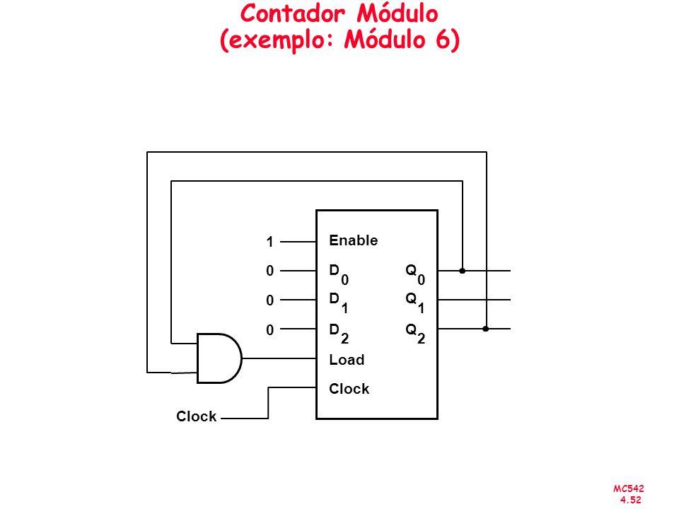 Contador Módulo (exemplo: Módulo 6)