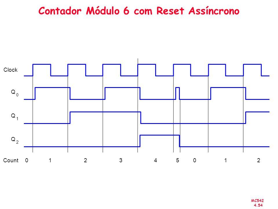 Contador Módulo 6 com Reset Assíncrono